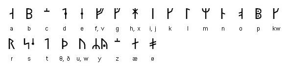 Medieval (Latinised)